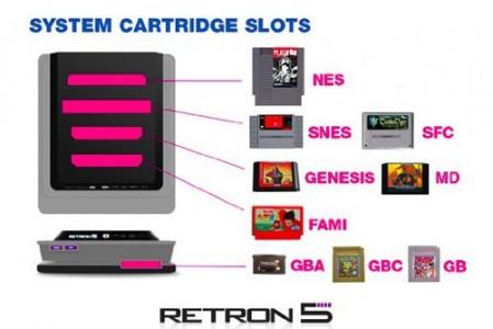 RetroN 5 consoles compatibles