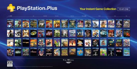 Dématrialisation PlayStation Plus