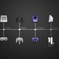 Nintendo Consoles salon manettes