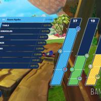 Team Sonic Racing écran de résultat des scores